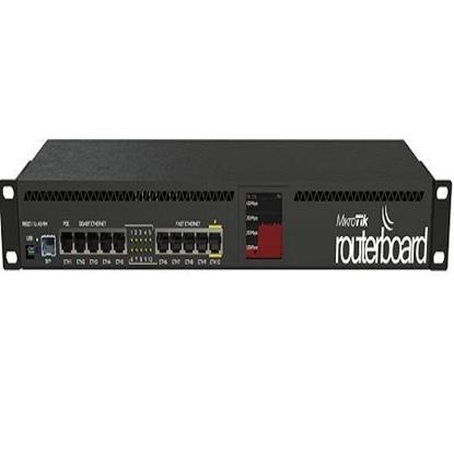 روتر اترنت میکروتیک مدل Mikrotik Ethernet Router RB2011UiAS-RM