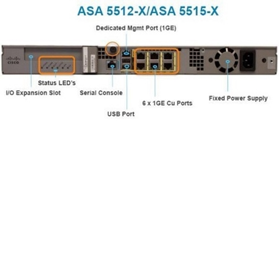 فایروال سیسکو مدل Cisco Firewall ASA5512-x