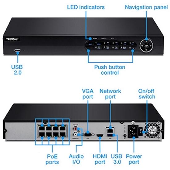 دستگاه ان وی آر ترندنت مدل NVR Trendnet TV-NVR208