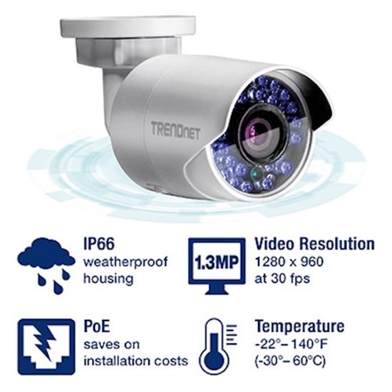 تصویر دوربین مداربسته ترندنت TV-IP322WI