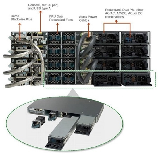 سوئیچ سیسکو مدل Cisco Switch WS-C3750X-48T-L