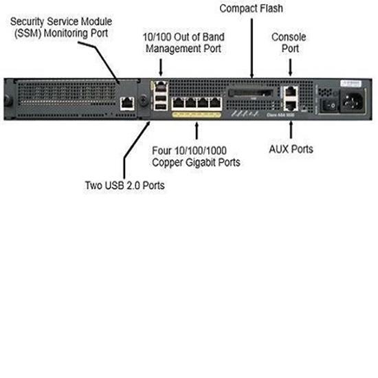 فایروال سیسکو مدل Cisco Firewall ASA5510